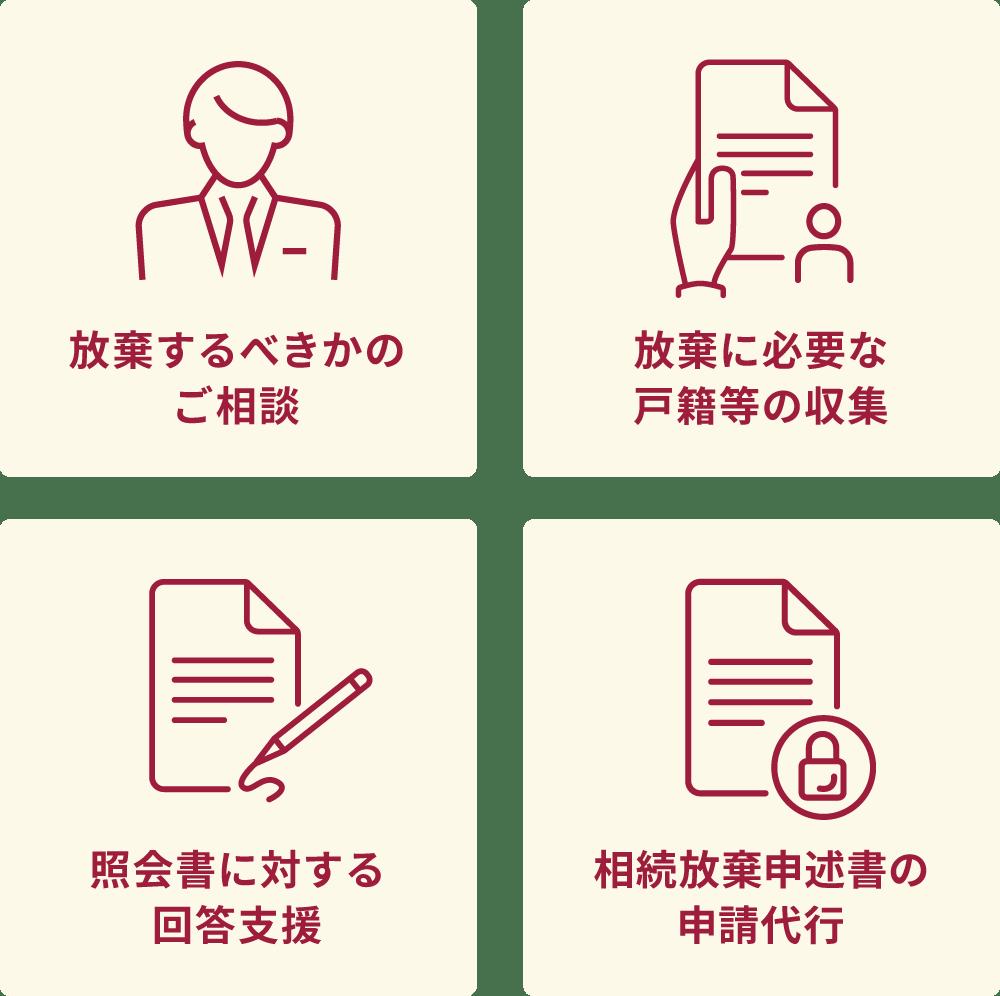 放棄するべきかの 照会書照会書に対する回答支援 相続放棄申述書の申請代行